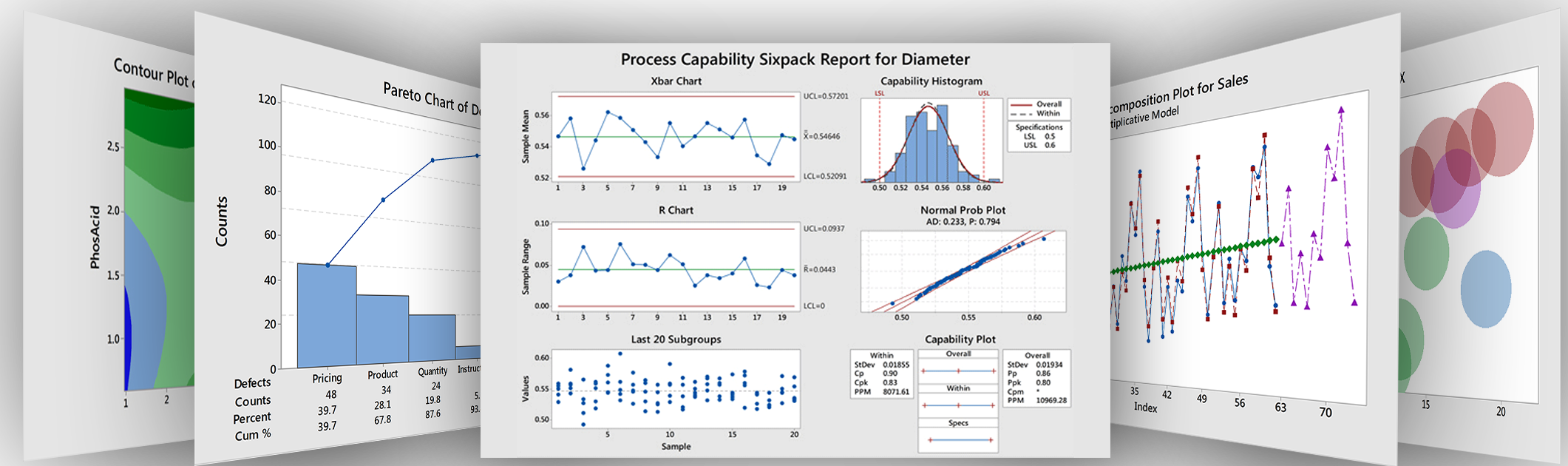 Advanced statistical analysis and process control techniques with o to minitab nvjuhfo Images